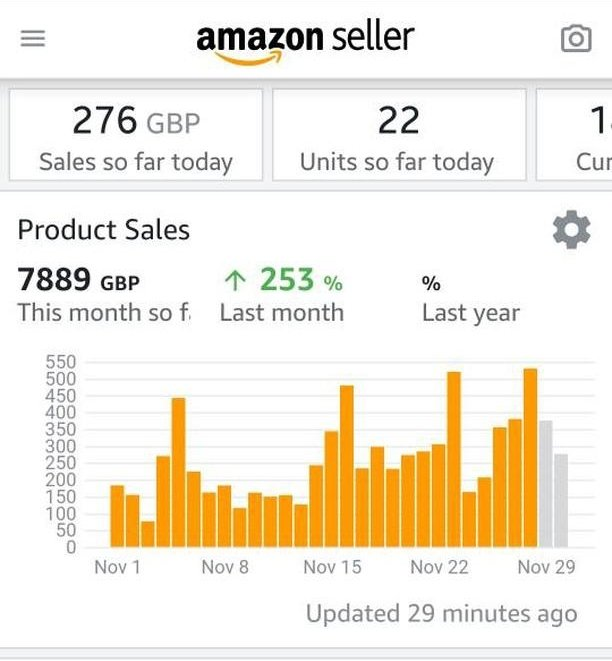 big sales on amazon fba